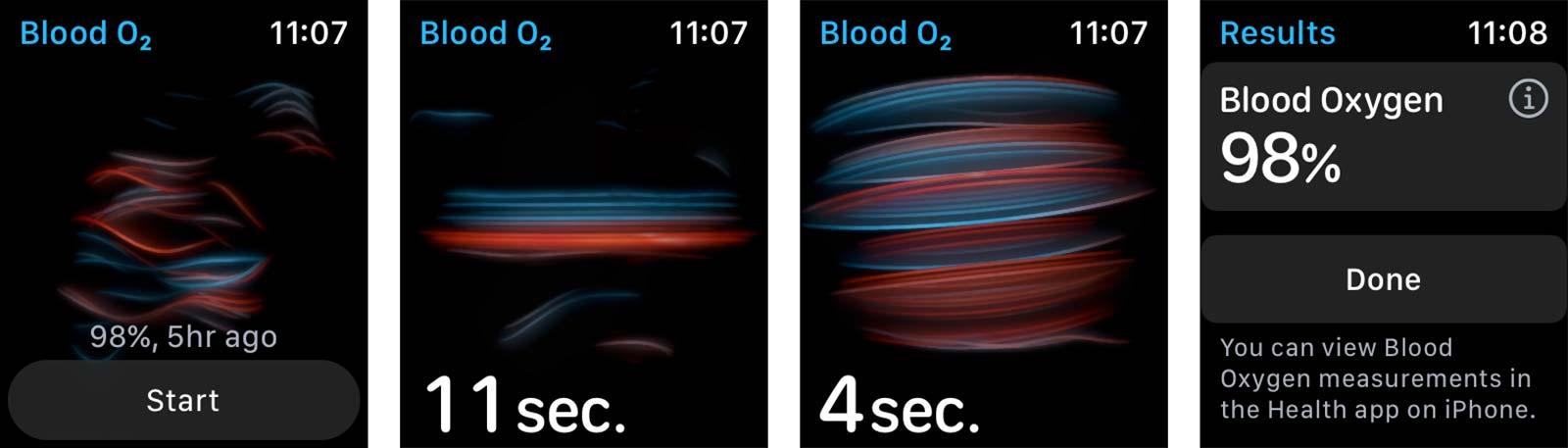 Apple Watch Series 6 blood oxygen testing