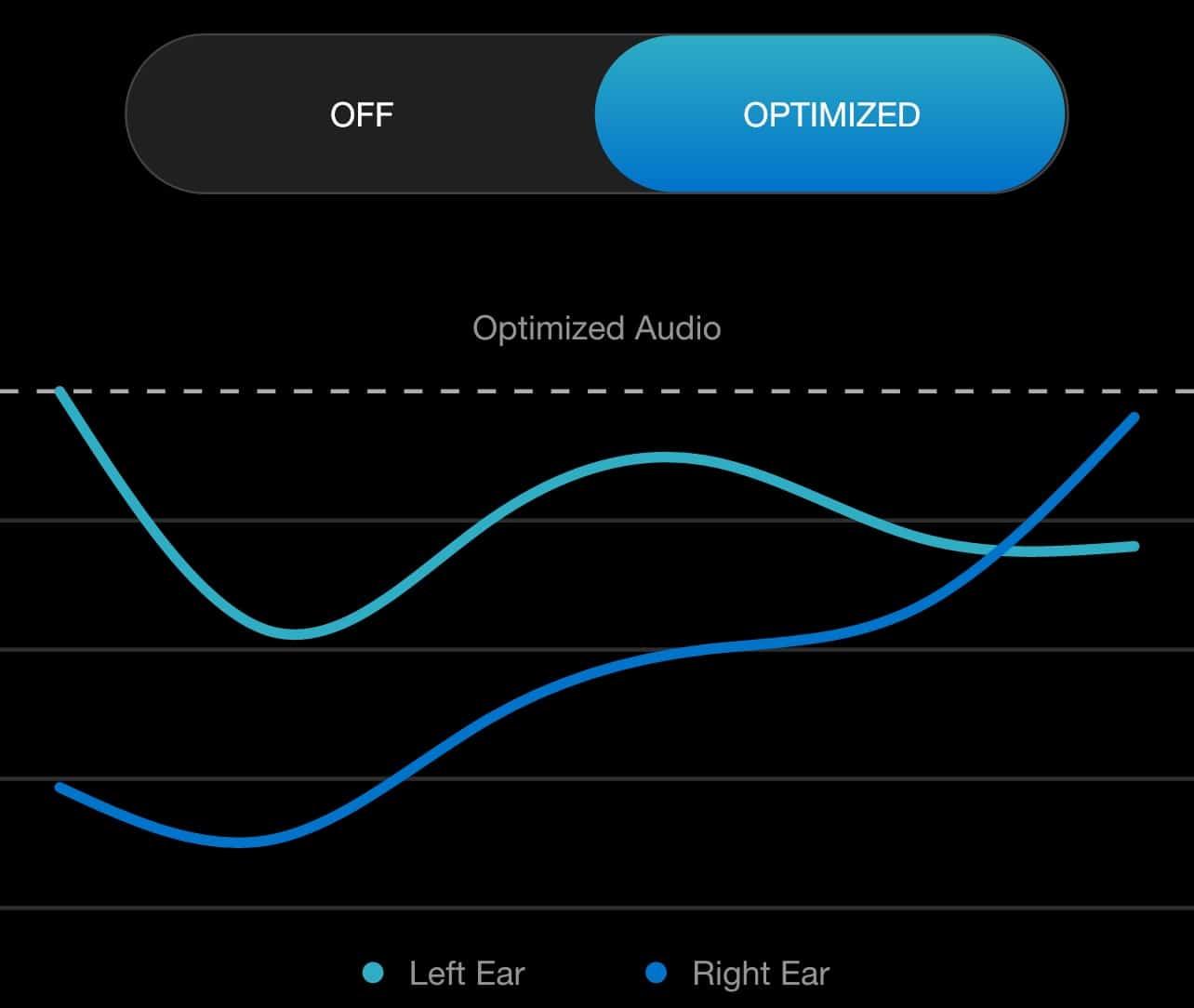 Custom ear profiles from the Skullcandy app
