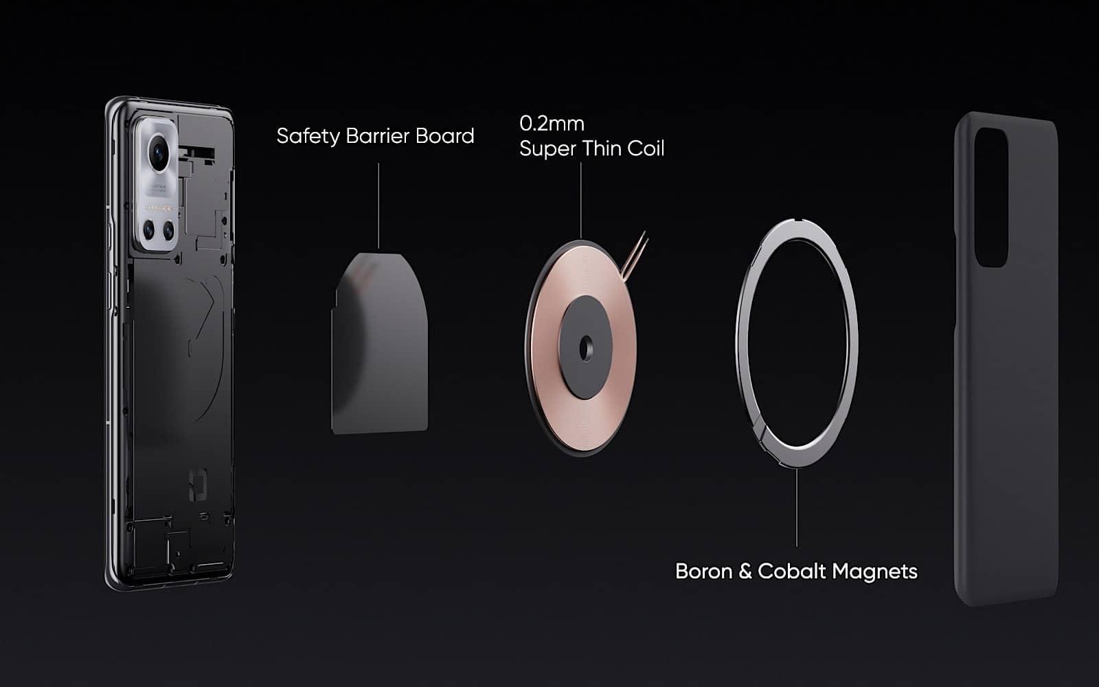 Realme's MagDart technology